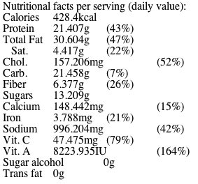 wpid766-nutritionalanalysis.png